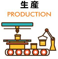 生産 | アコースの生産システム ...